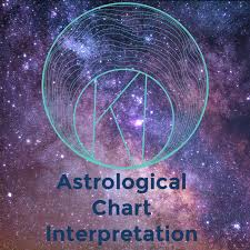 Astrological Chart Interpretations Kosmologically Influenced
