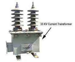 current transformer ct class ratio error phase angle error in 33 kv current transformer
