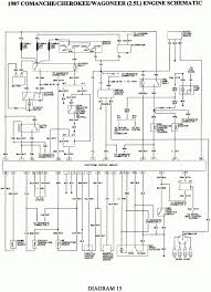 wiring harness diagram for 1990 jeep yj wiring library 1991 jeep grand wagoneer fuse box diagram wire data schema u2022 wiring diagram for 1993