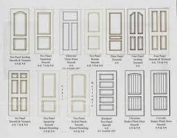 Decorating door types pics : Interior Door Material Types • Interior Doors Ideas
