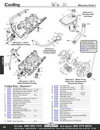 2000 land rover discovery 2 wiring diagram 2000 land rover discovery series 1 wiring diagram land auto wiring on 2000 land rover discovery 2