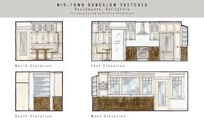 How To Plan A Kitchen Design Kitchen Design Generator Kitchen And Decor