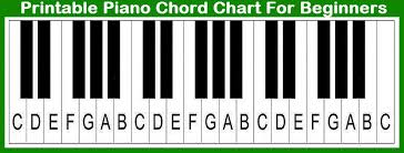 Piano Keys Chart For Beginners Piano Notes Chart For Kids Www Bedowntowndaytona Com