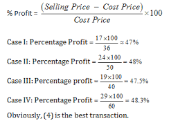 Profit And Los Profit And Loss Basic Concepts Wordpandit