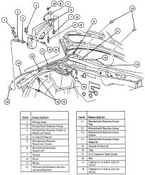 ford focus ignition wiring diagram discover your 2000 ford taurus windshield washer diagram