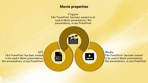 Movie Powerpoint Template Cinema Ppt Template Circular Loop