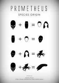 Prometheus Species Origin Chart Aliens Movie Predator