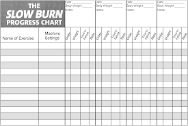Printable Weight Lifting Online Charts Collection