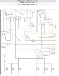 jeep grand cherokee radio wiring diagram 1995 new 2001 throughout previous image next image