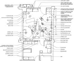 Air Condition Requirement In HospitalsOperating Room Hvac Design