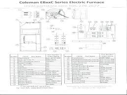 wiring diagram electric furnace coleman troubleshooting manual electric furnace wiring diagram awesome solutions coleman eb15b troubleshooting