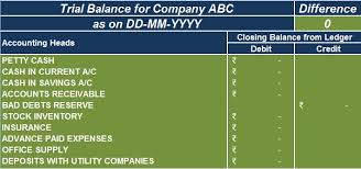 Microsoft Excel Balance Sheet Templates Download Free Financial Statement Templates In Excel