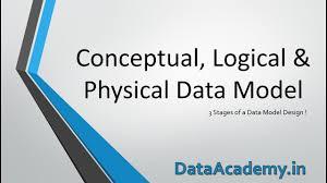 Logical Design Definition Conceptual Logical Physical Data Models