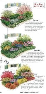 Garden Plan Layouts Flower Garden Plans Layout Small Flower Garden Plans Layouts Best