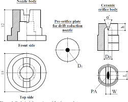 Pdf The Influence Of Strainer Types On The Flow And Droplet