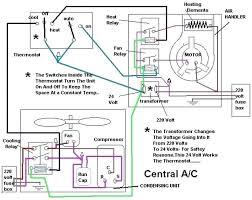 central air wiring schematic data diagram schematic central ac wiring diagram wiring diagram for you central air conditioning wiring schematic central air wiring schematic