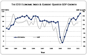 q1 2016 index and gdp jpg