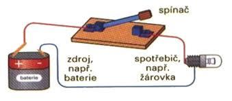 Image result for elektrické obvody