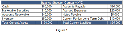Online Cash Flow Statement Calculator Working Capital Definition Example Investinganswers