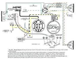 diesel generator control panel wiring diagram electrical wiring cat generator control panel wiring diagram diesel generator control panel wiring diagram electrical wiring diagram of diesel generator 3 phase generator neutral connection diesel generator control