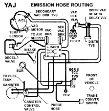 Wiring Diagram For Nissan Navara D22