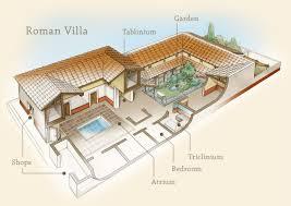 3d animations layout roman domus house 3