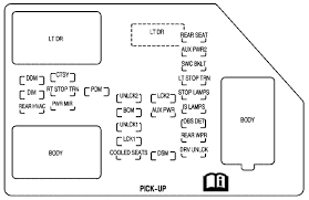 c3 corvette fuse box diagram great installation of wiring diagram • c3 corvette fuse box diagram wiring library rh 85 evitta de 1980 c3 corvette fuse box diagram 78 corvette fuse box diagram