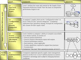 information gathering and classification for collaborative figure 2