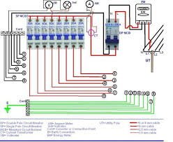 form 2a meter wiring diagram wiring library form 2a meter wiring diagram