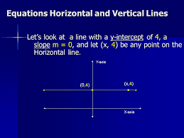 lines horizontal vertical ppt