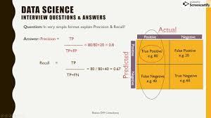Scenario Interview Data Science Scenario Based Practical Interview Questions With