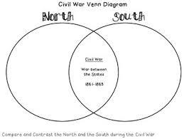 Venn Diagram Civil War Civil War Venn Diagram Under Fontanacountryinn Com