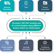 Better Budgeting For Business Microsoft D 365 Finance