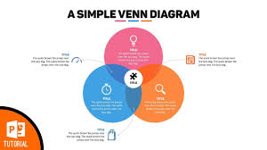 Circle Charts That Overlap Heres How To Make A Stunning Venn Diagram In Powerpoint