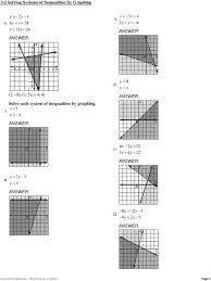 system of inequalities by graphing