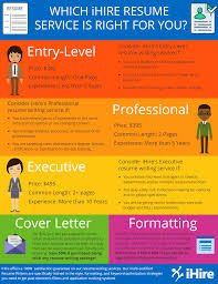 Executive Resume Writing Professional Resume Writing Ihire Resume Services Ihire
