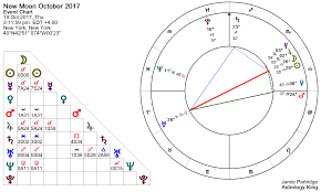 New Moon October 2017 Your Lucky Stars Astrology King