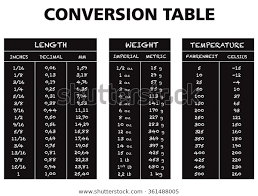 Length Conversion Chart Conversion Table Chart Vector Length Weight Stock Vector