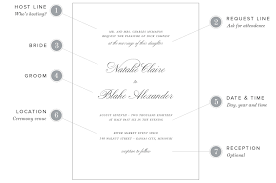 Wedding Invitations Templates Microsoft Word Wedding Invitations Microsoft Word Inspiration Template Indian