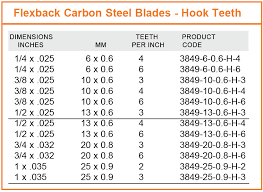 Bandsaw Blade Speed Chart For Wood Lenox Custom Welded Band Saw Blades Welded To Length