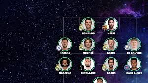 The votes for the fifa 21 team of the year are being counted. Facts And Figures Uefa Com Team Of The Year 2017 Uefa Champions League Uefa Com