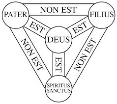 Shield of the Trinity - Wikipedia