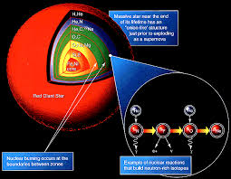 the physics of why the e cat s cold fusion claims collapse image