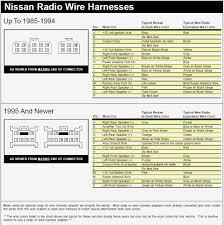 nissan radio wiring harness chromatex radio wiring harness diagram 1997 nissan pathfinder radio wiring diagram in maxima roc grp org arresting harness