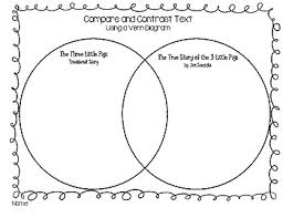 Venn Diagram Compare And Contrast Compare And Contrast The Three Little Pigs Venn Diagram By Live