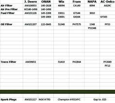 Baldwin Air Filter Cross Reference Chart Kubota Oil Filter Cross Reference Chart Www