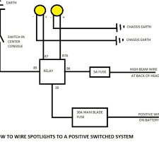 spotlight wiring diagram 4 pin relay the best wiring diagram 2017 narva 68052 at Narva Relay Wiring Diagram
