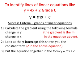 linear equation lesson plan beautiful lesson 2 see lesson plans of 34 recent linear equation lesson