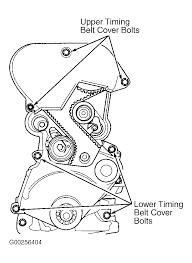 Engine schematic wiring diagram for 1994 95 acura legend also t13134268 serpentine belt diagram 2010 honda