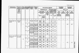 Расчет искусственного освещения производственных помещений Реферат Расчет искусственного освещения производственных помещений диплом